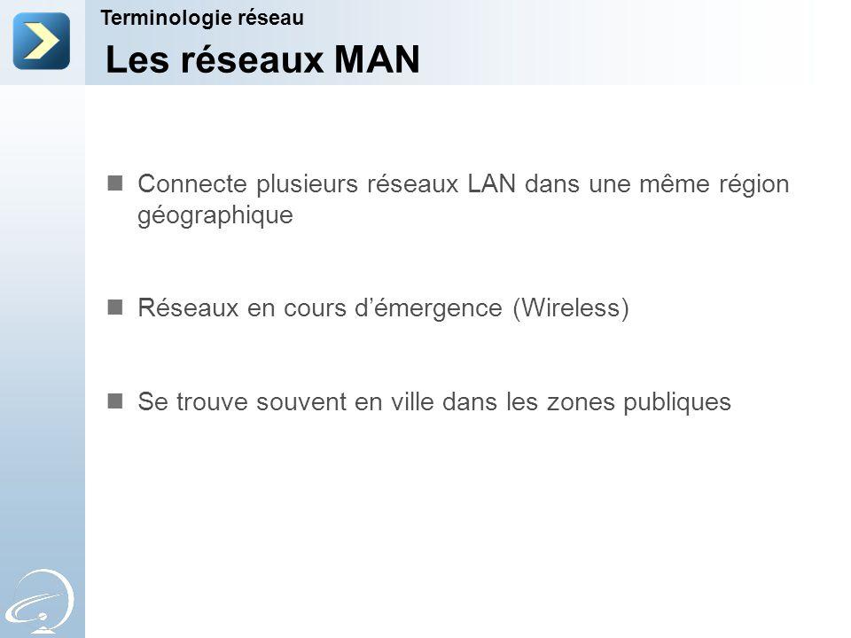 7-Apr-17 7-Apr-17. Terminologie réseau. [Title of the course] [Title of the course] Les réseaux MAN.